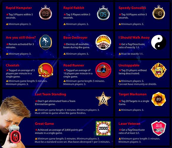 Membership - Achievements
